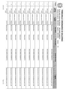 tribunale-di-salerno-ruolo-immobiliare-udienza-del-29-01-19-1